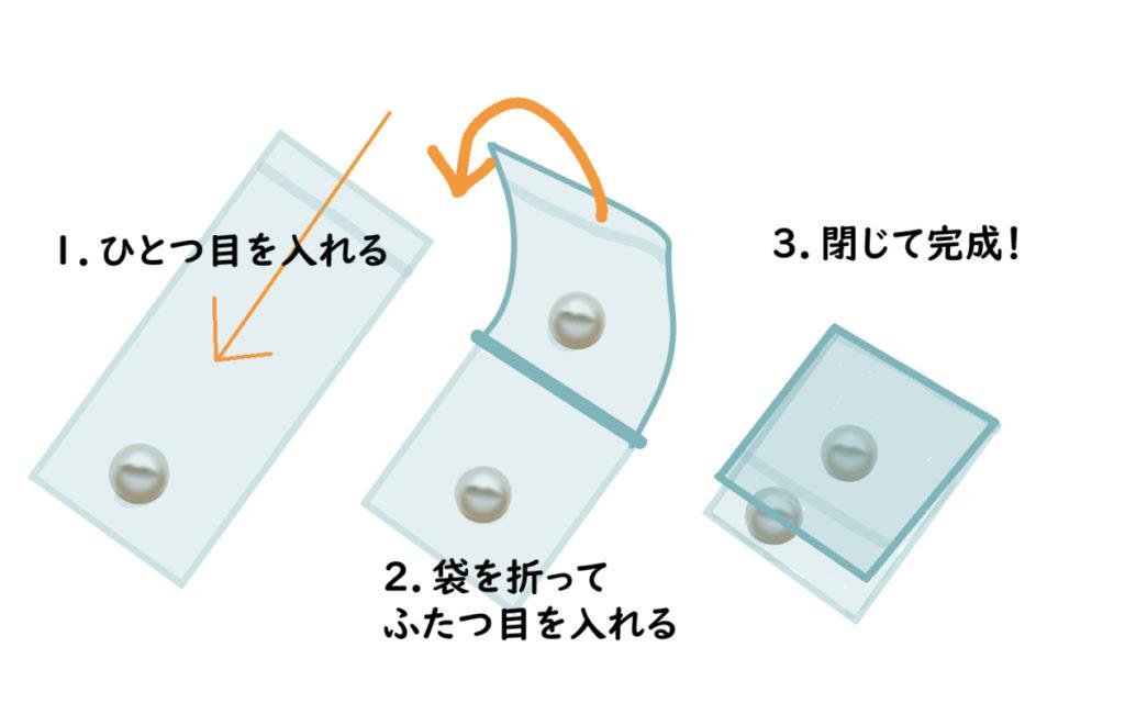 ハンドメイドアクセサリーの上手な梱包方法